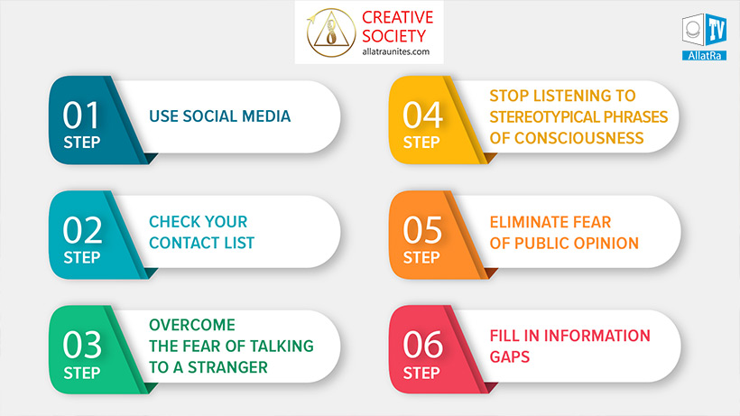 6 steps to build the Creative Society
